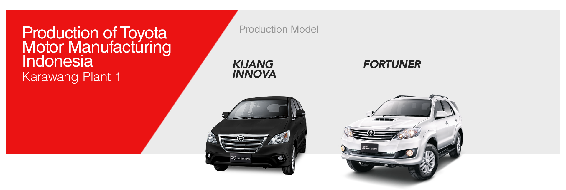 Toyota-car-production-in-indonesia-by-toyota-group-(1).png