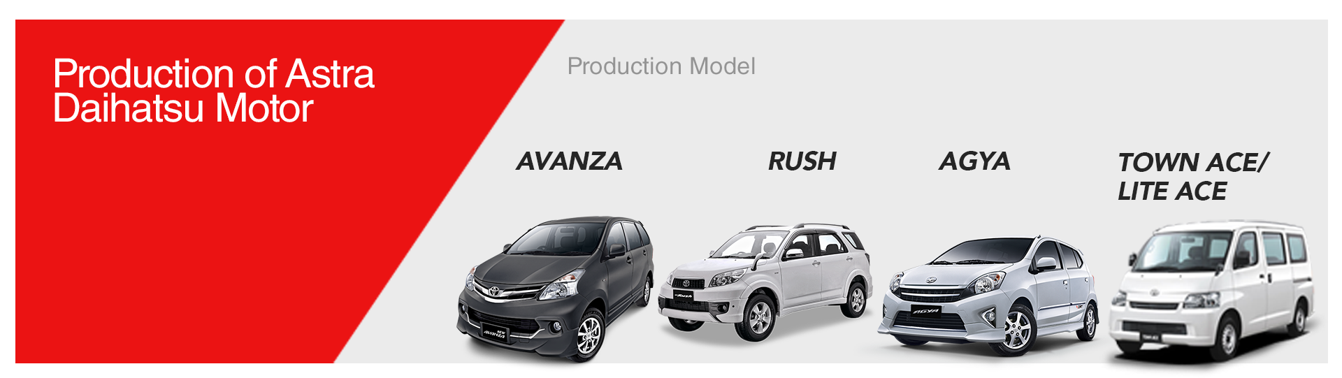 Toyota-car-production-in-indonesia-by-toyota-group-(2).png